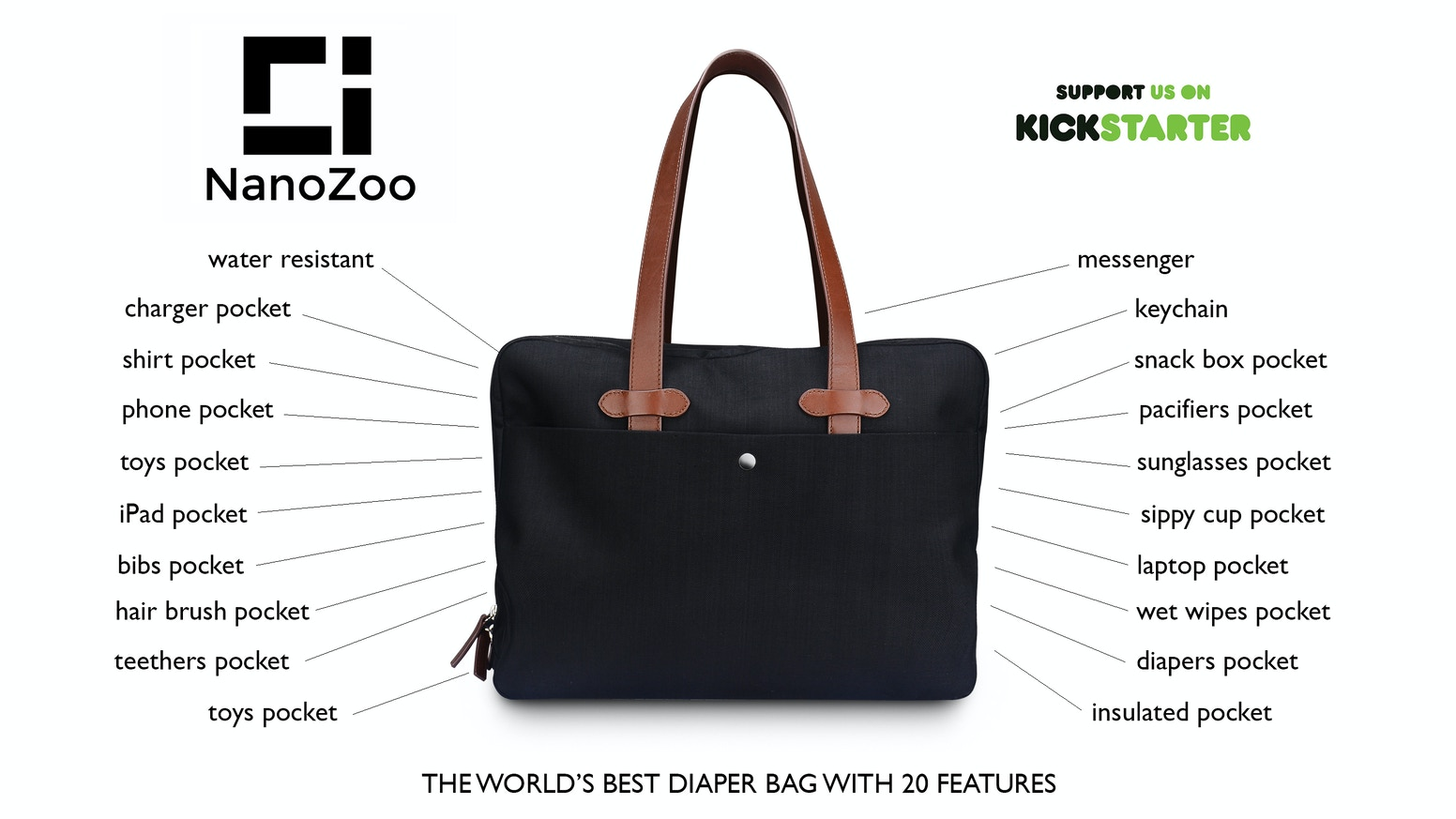 Nanozoo The World S Best Diaper Bag 13 Pockets 20 Features