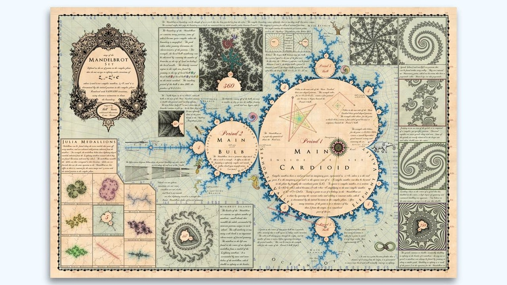 Mandelmap poster: a vintage style map of the Mandelbrot set project video thumbnail