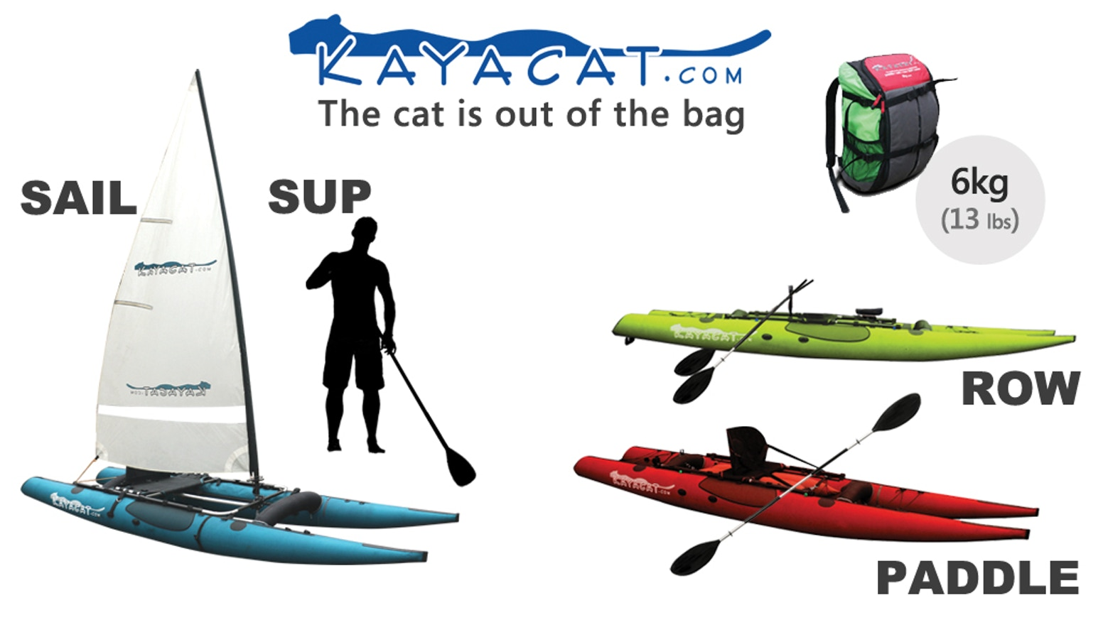 Kayak / Sail / SUP / Row / Motor. Kayacat, The Lightest, Most Versatile, Multi-Mode, Compact Personal Watercraft in the World!