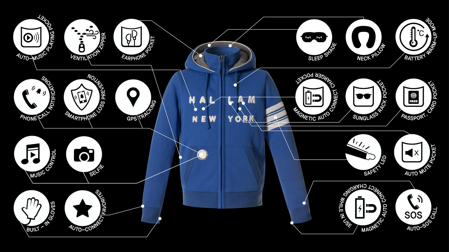 d98267c37 World's First SMART JACKET for iPhone & Android user// HALLAM NEW YORK//
