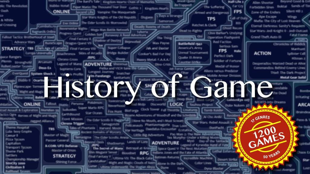 Project image for History of Game Poster
