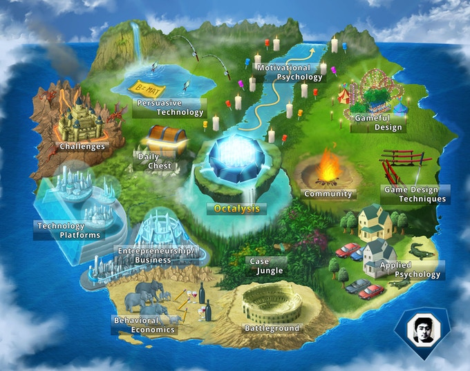 Octalysis Prime Island Map
