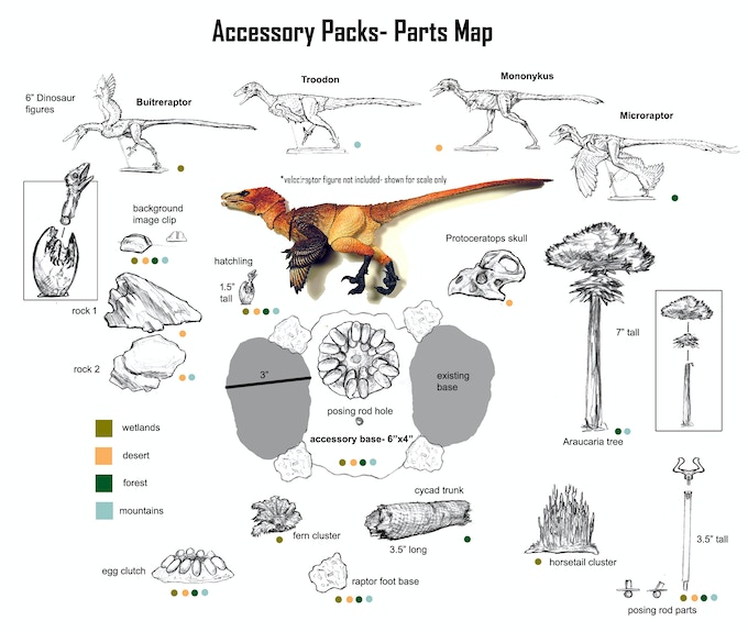 Accessory Packs parts map- all parts and what is shared