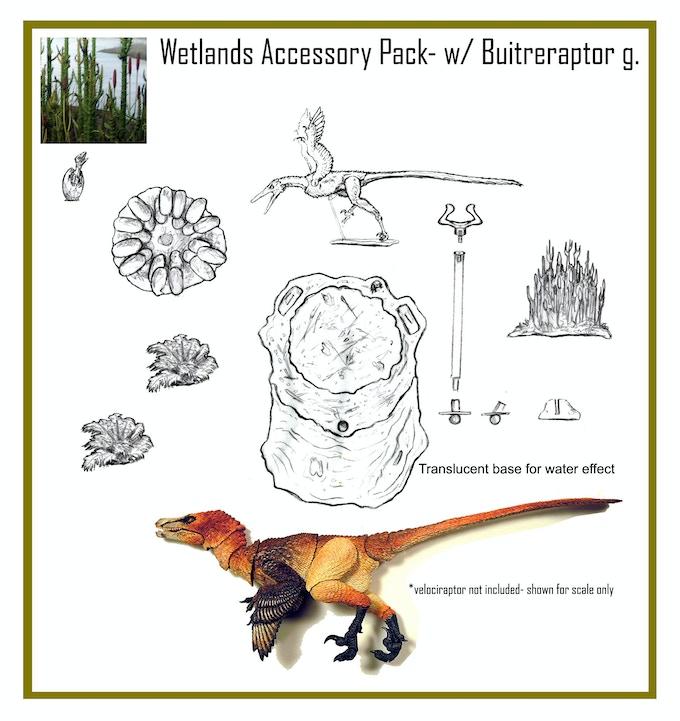 Wetlands Pack