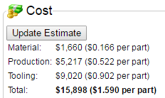 Estimated Costs for PMI (Plastic Molding Injection)