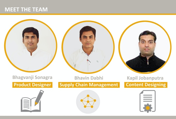 Creative team of focus planner