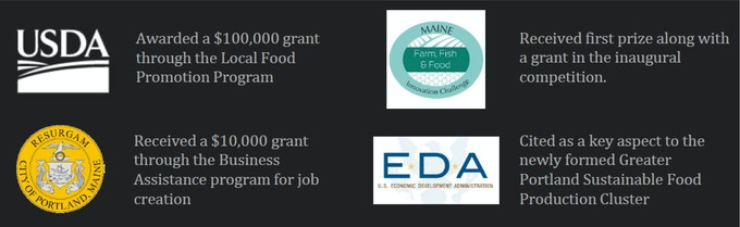 Grant and awards received by Fork