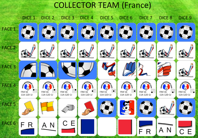 Each team is different. Countries as well as clubs can be developed