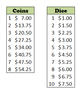 Price chart.  Just add up the costs based on how many you want.