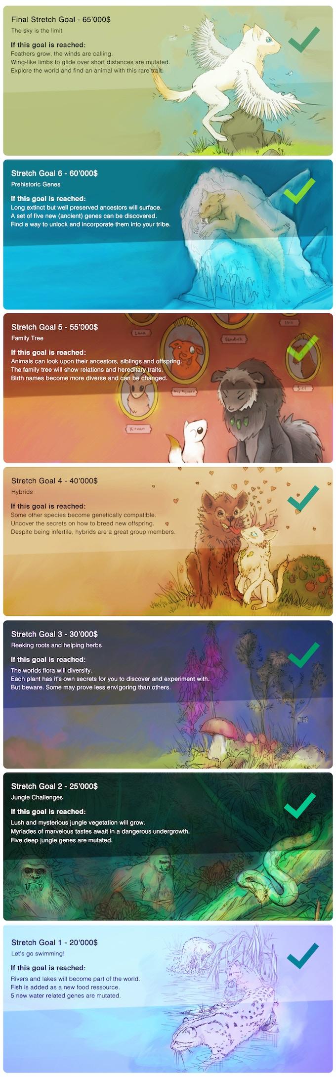 niche a genetics survival game download free