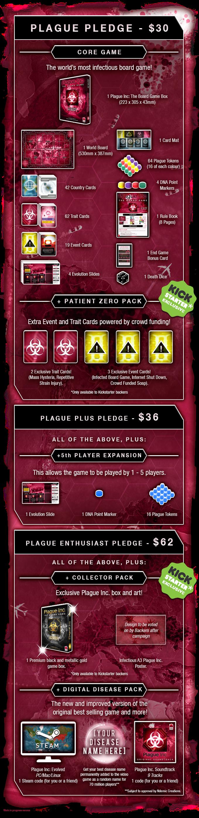 plague inc unlock full version