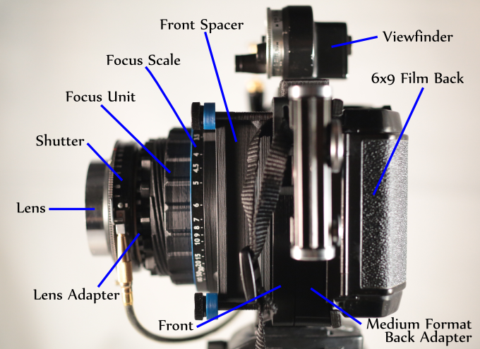 Side view of a Mercury showing one possible configuration (most Kickstarter rewards don't include the lens/shutter, strap, rangefinder, or film back; these are shown for illustrative purposes only).