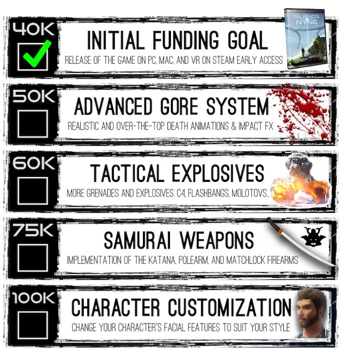 Islands of Nyne: Battle Royale by Define Human Studios — Kickstarter