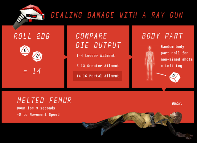 ray gun damage