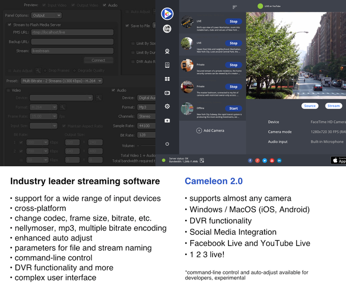 Best live streaming app for macOS