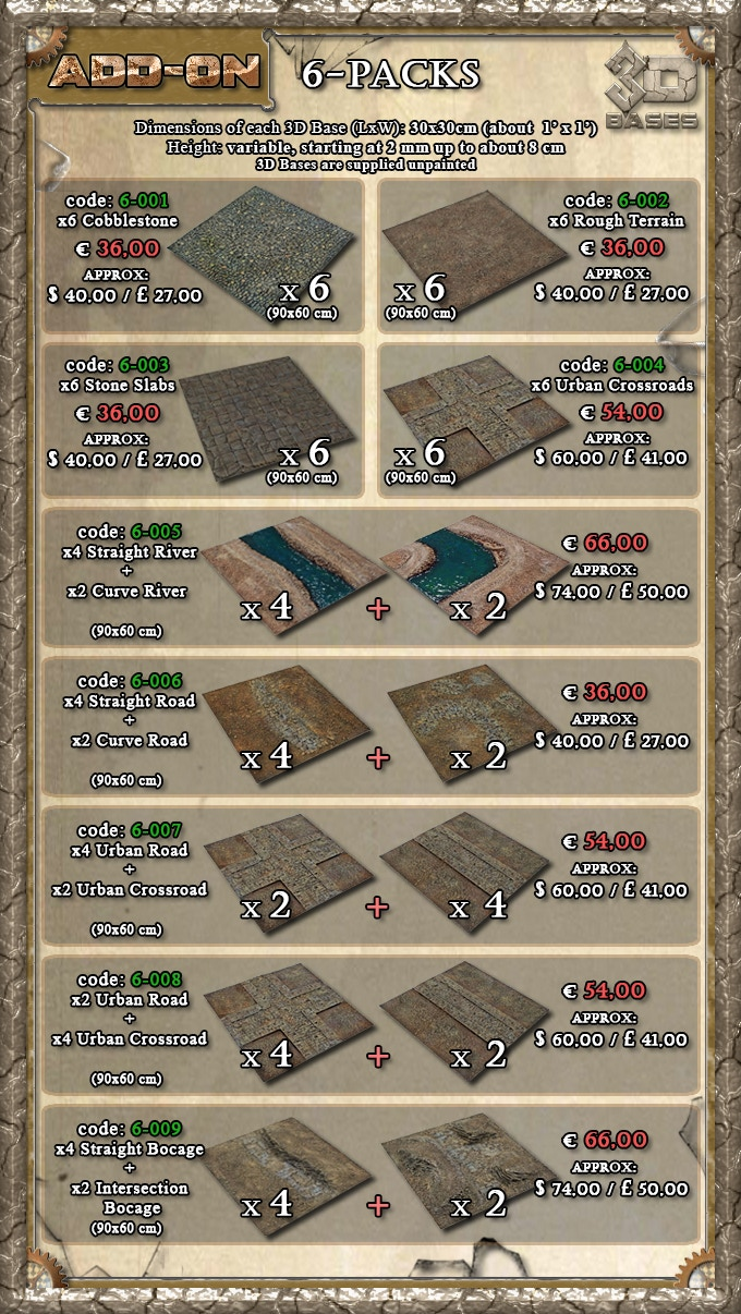 """Add-ons packages"" from 6 bases. Click image for more information."