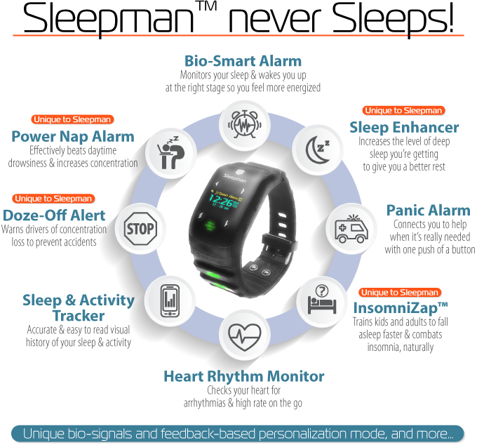 Sleepman A Wearable That Stops You Dozing Off At The