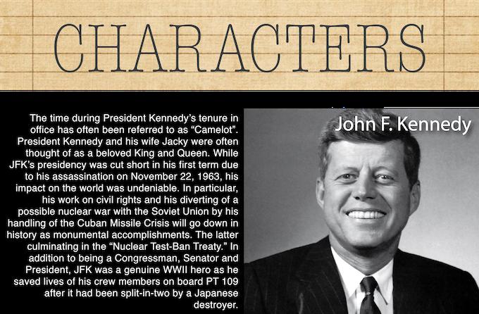 35th President of the United States of America (Jan. 20, 1961 – Nov. 22, 1963).
