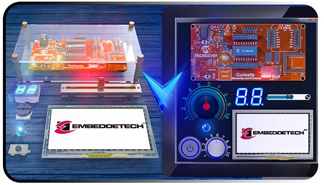 Left: Physical PCB Hardware & Components. Right: Virtual Components In A Virtuoso Host.