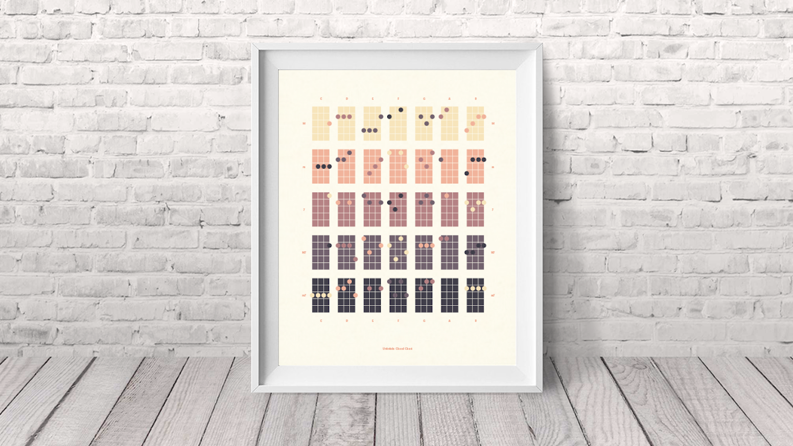 Ukulele chord poster by aaron taylor waldman kickstarter a beautiful screen printed ukulele chord reference that stands on its own as a work hexwebz Gallery