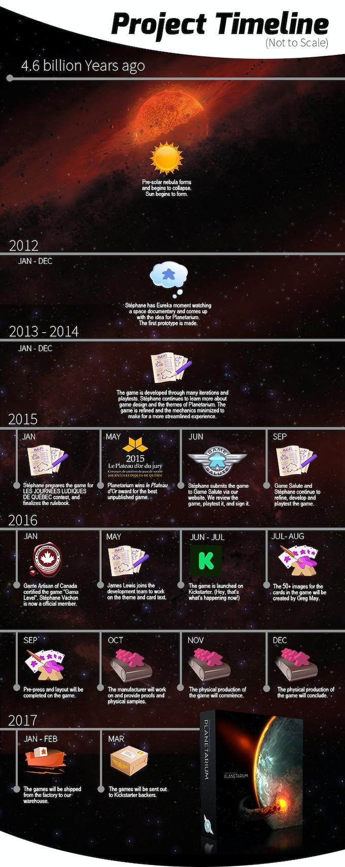 Planetarium by Game Salute — Kickstarter