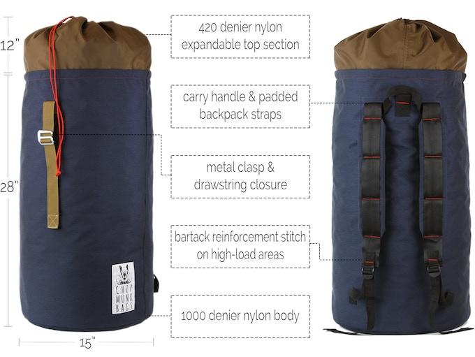 de7b7c9c7340 Laundry backpacks exist