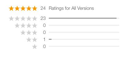 App Store Ratings