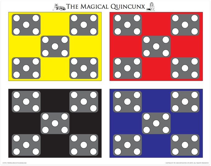 "The ""Macunx"" or Magical Quincunx"