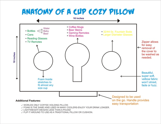 What Is a Cup Cozy Pillow?