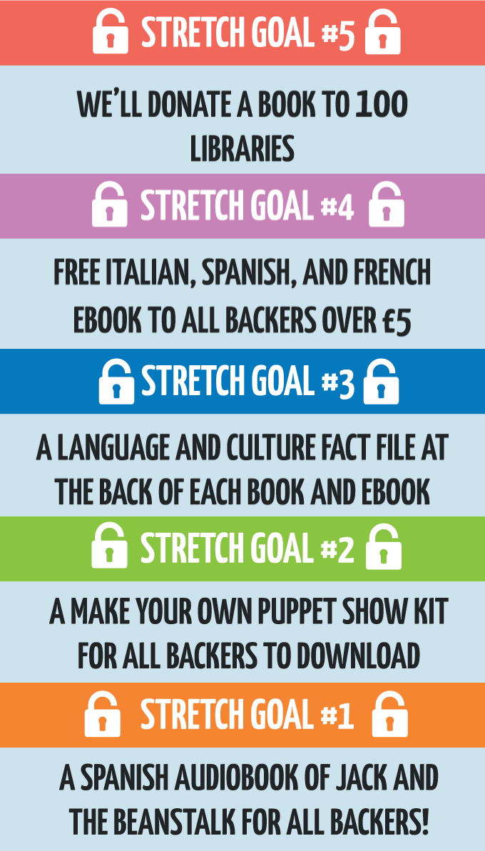 Learn languages through stories by one third stories kickstarter hello were alex and jonny the co founders of one third stories were on a mission to inspire more children to love and learn foreign languages fandeluxe Choice Image
