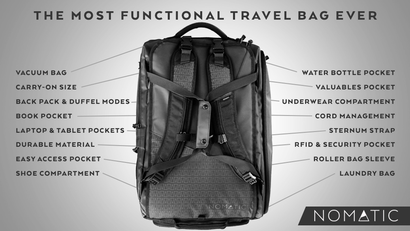 d24a4100ef07 The NOMATIC Travel Bag  The Most Functional Travel Bag Ever!