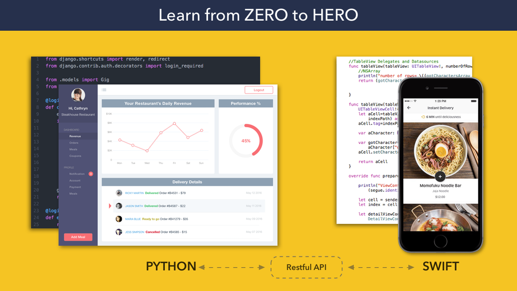Learn Python & Swift 3 from ZERO to HERO by Leo Trieu