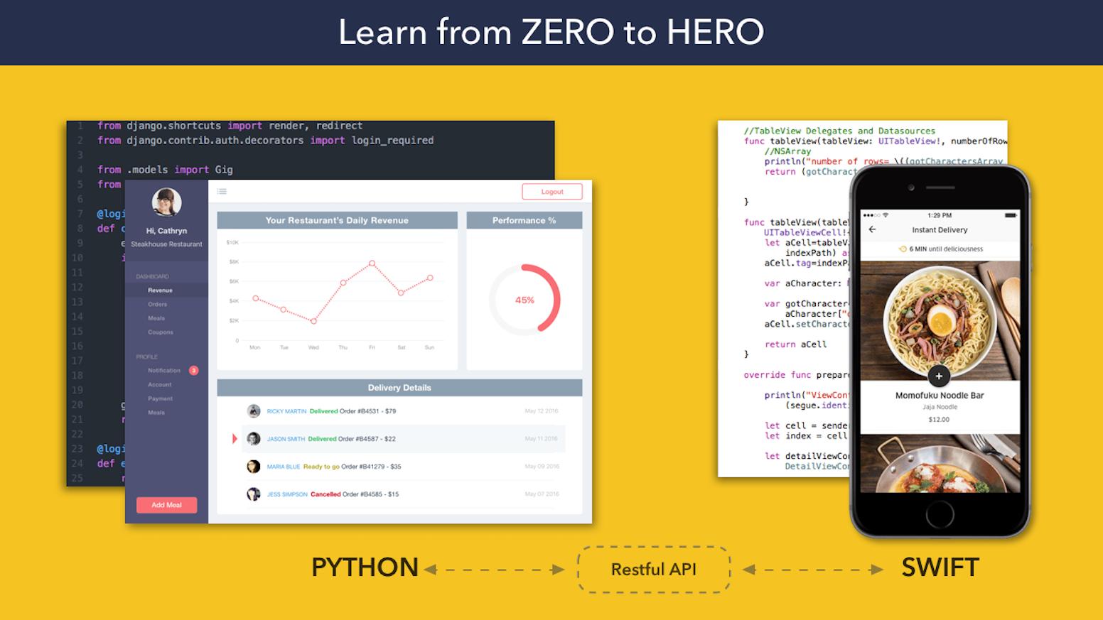Learn Python & Swift 20 from ZERO to HERO by Leo Trieu — Kickstarter