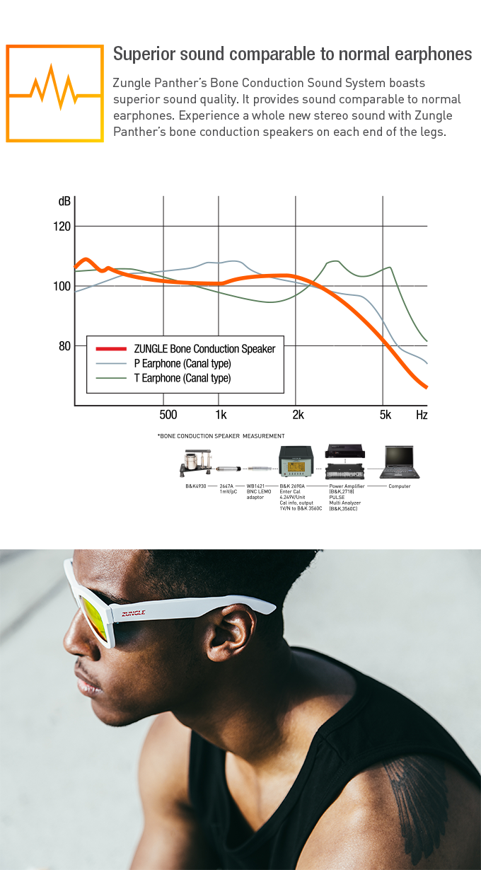 50bf1a659c ZUNGLE : Wear the Beats by ZUNGLE — Kickstarter