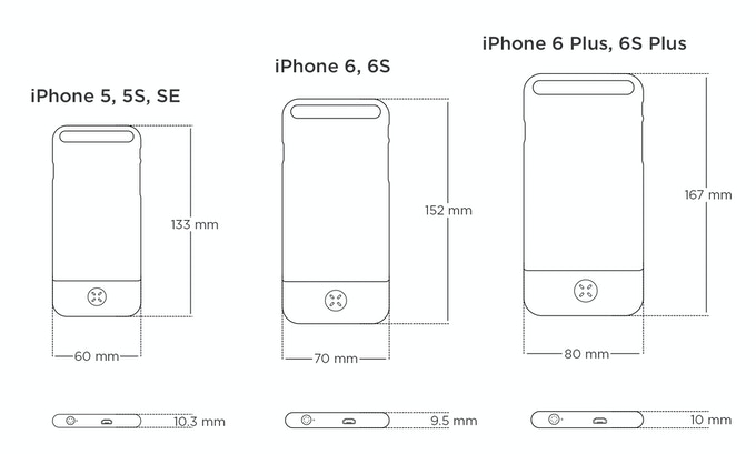 Many Of You Have Expressed Concerns Whether Our Product Will Work With Upcoming IPhone 7 The Answer Is YES And If Were To Launch Before We Begin