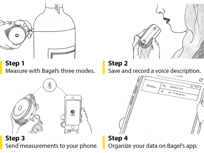 How to use Bagel in 4 steps