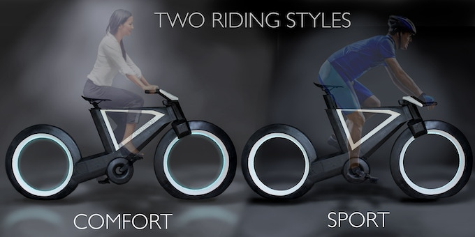Mock-up: Two riding modes of the cyclotron