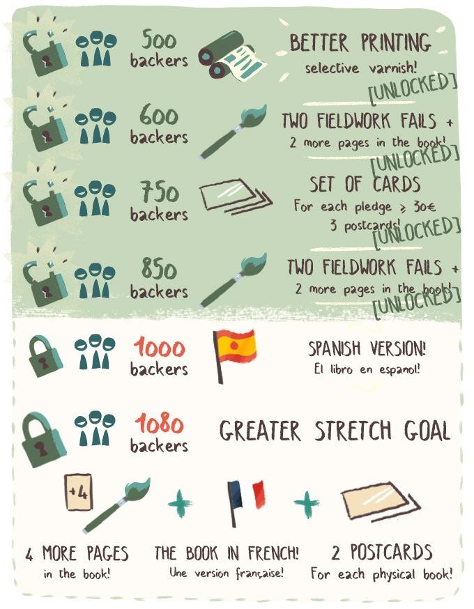 objectivos