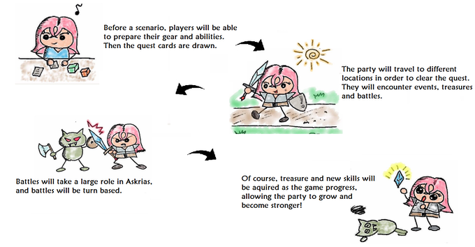 Milda's drawing tutorial for Askrias