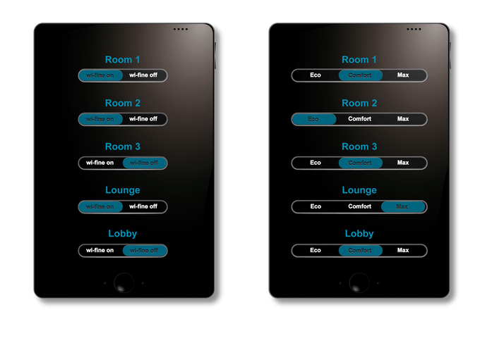Management interface available on smartphone, tablet and computer