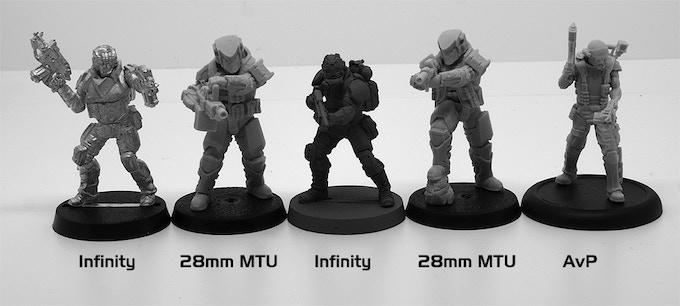 28mm MTU Scale Comparison