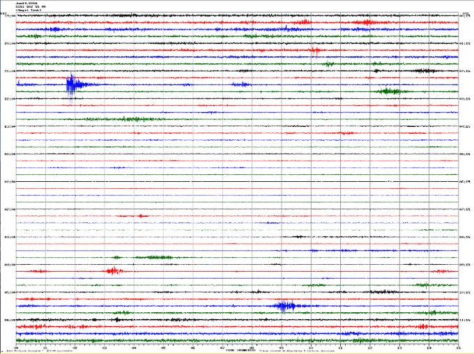Several small earthquakes