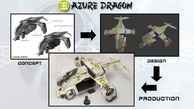 How we made the Azure Dragon
