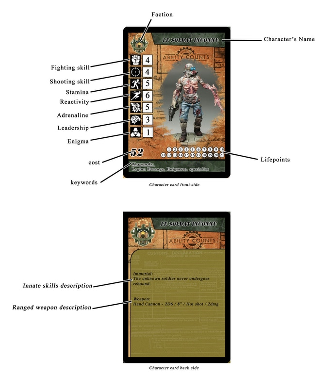 Prototype version of character card! Final version will be done by a professional