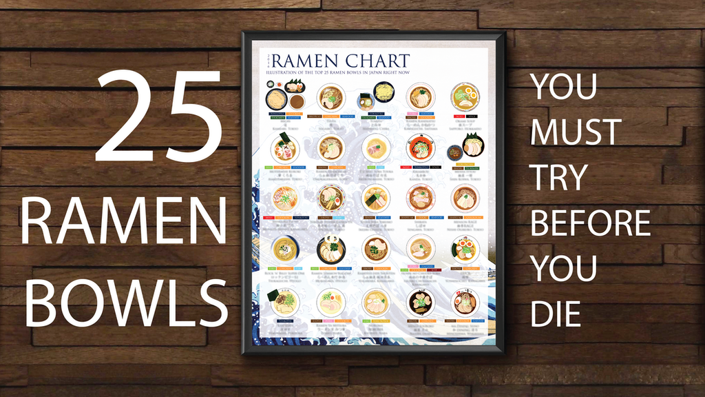 Over the past 6 months, I set a goal in tasting 100+ bowls of ramen in Japan. Now, I end up with 25 bowls that I can't ever forget...