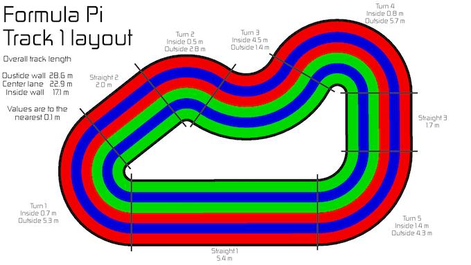 Formula Pi track #1 - PiBorg