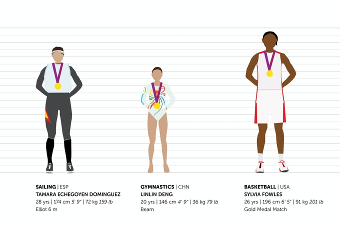 PHYSICAL DIVERSITY OF ATHLETES