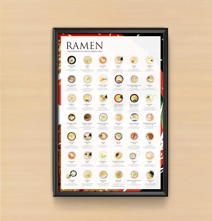 The Ramen Poster 2.0 (24x36) - Spicy Version