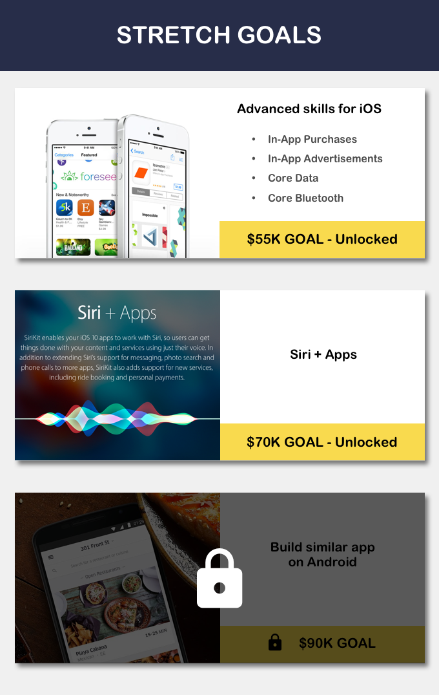 Learn Python & Swift 3 from ZERO to HERO by Leo Trieu — Kickstarter