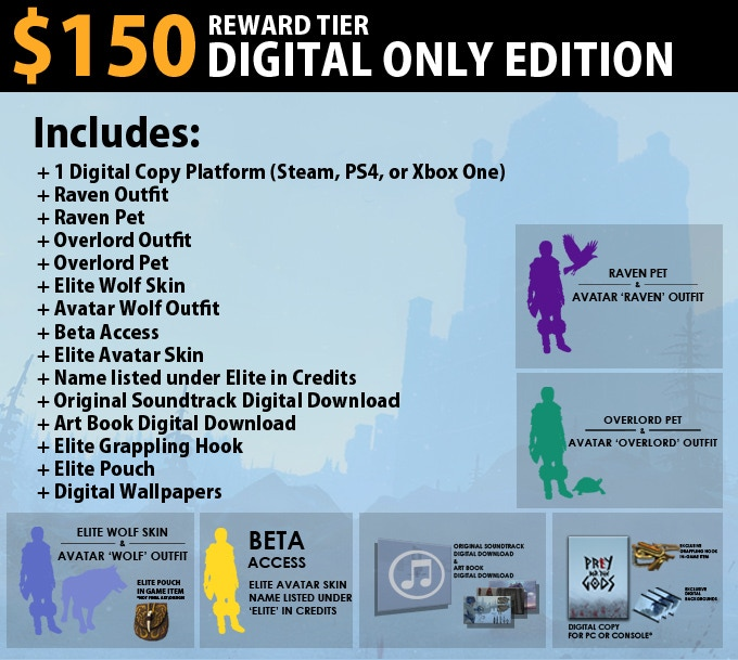 $150 Digital Only Edition